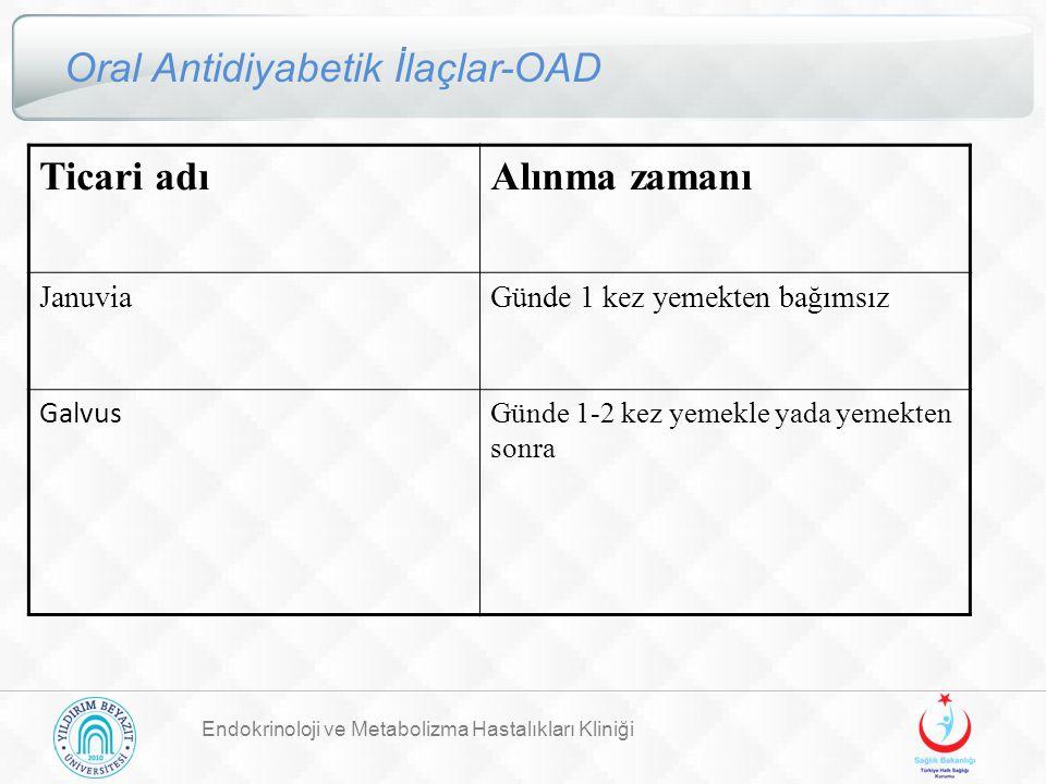Endokrinoloji ve Metabolizma Hastalıkları Kliniği Oral Antidiyabetik İlaçlar-OAD Ticari adıAlınma zamanı JanuviaGünde 1 kez yemekten bağımsız Galvus G