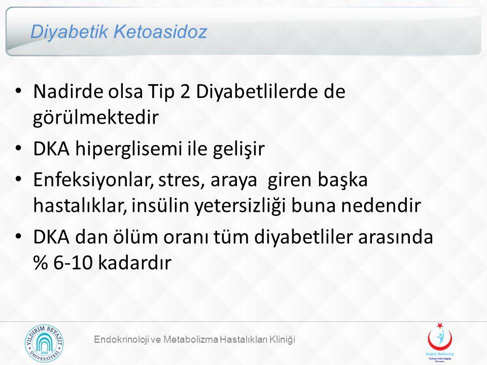Endokrinoloji ve Metabolizma Hastalıkları Kliniği Diyabetik Ketoasidoz Nadirde olsa Tip 2 Diyabetlilerde de görülmektedir DKA hiperglisemi ile gelişir