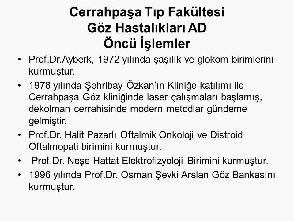 Cerrahpaşa Tıp Fakültesi Göz Hastalıkları AD Öncü İşlemler Prof.Dr.Ayberk, 1972 yılında şaşılık ve glokom birimlerini kurmuştur.