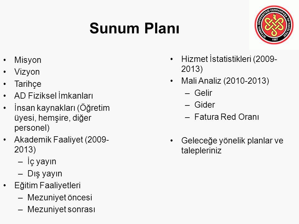 Sunum Planı Misyon Vizyon Tarihçe AD Fiziksel İmkanları İnsan kaynakları (Öğretim üyesi, hemşire, diğer personel) Akademik Faaliyet (2009- 2013) –İç yayın –Dış yayın Eğitim Faaliyetleri –Mezuniyet öncesi –Mezuniyet sonrası Hizmet İstatistikleri (2009- 2013) Mali Analiz (2010-2013) –Gelir –Gider –Fatura Red Oranı Geleceğe yönelik planlar ve talepleriniz