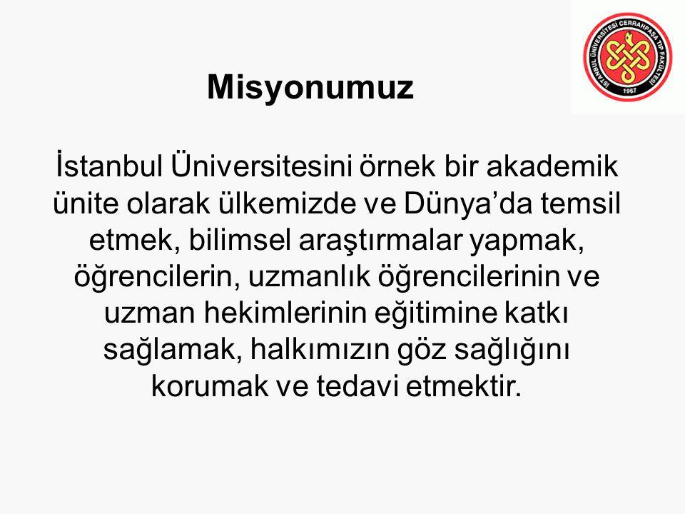 Misyonumuz İstanbul Üniversitesini örnek bir akademik ünite olarak ülkemizde ve Dünya'da temsil etmek, bilimsel araştırmalar yapmak, öğrencilerin, uzmanlık öğrencilerinin ve uzman hekimlerinin eğitimine katkı sağlamak, halkımızın göz sağlığını korumak ve tedavi etmektir.