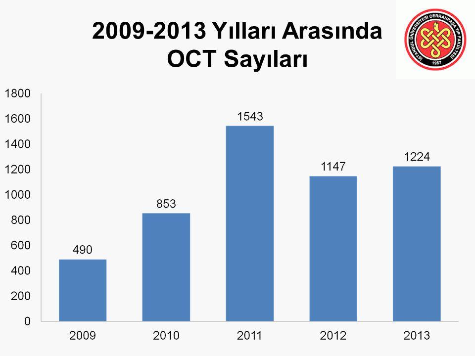 2009-2013 Yılları Arasında OCT Sayıları