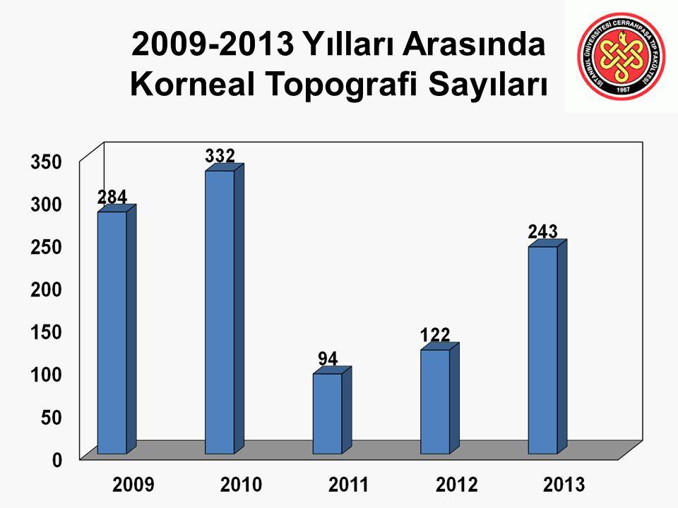 2009-2013 Yılları Arasında Korneal Topografi Sayıları
