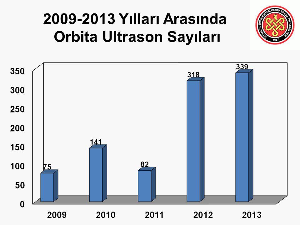 2009-2013 Yılları Arasında Orbita Ultrason Sayıları