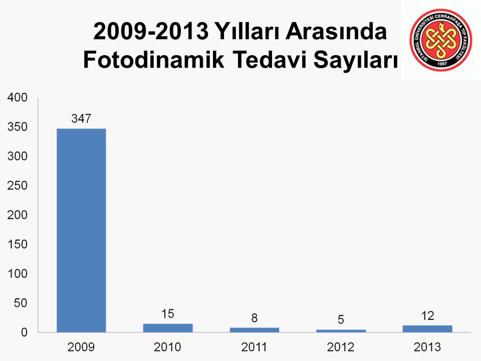 2009-2013 Yılları Arasında Fotodinamik Tedavi Sayıları