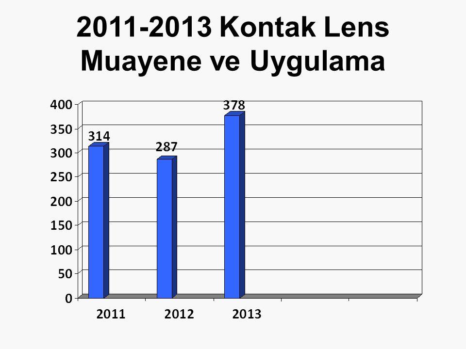 2011-2013 Kontak Lens Muayene ve Uygulama