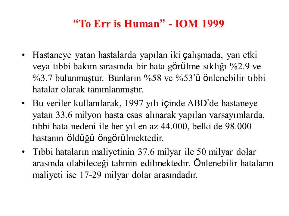 """"""" To Err is Human """" - IOM 1999 Hastaneye yatan hastalarda yapılan iki ç alışmada, yan etki veya tıbbi bakım sırasında bir hata g ö r ü lme sıklığı %2."""