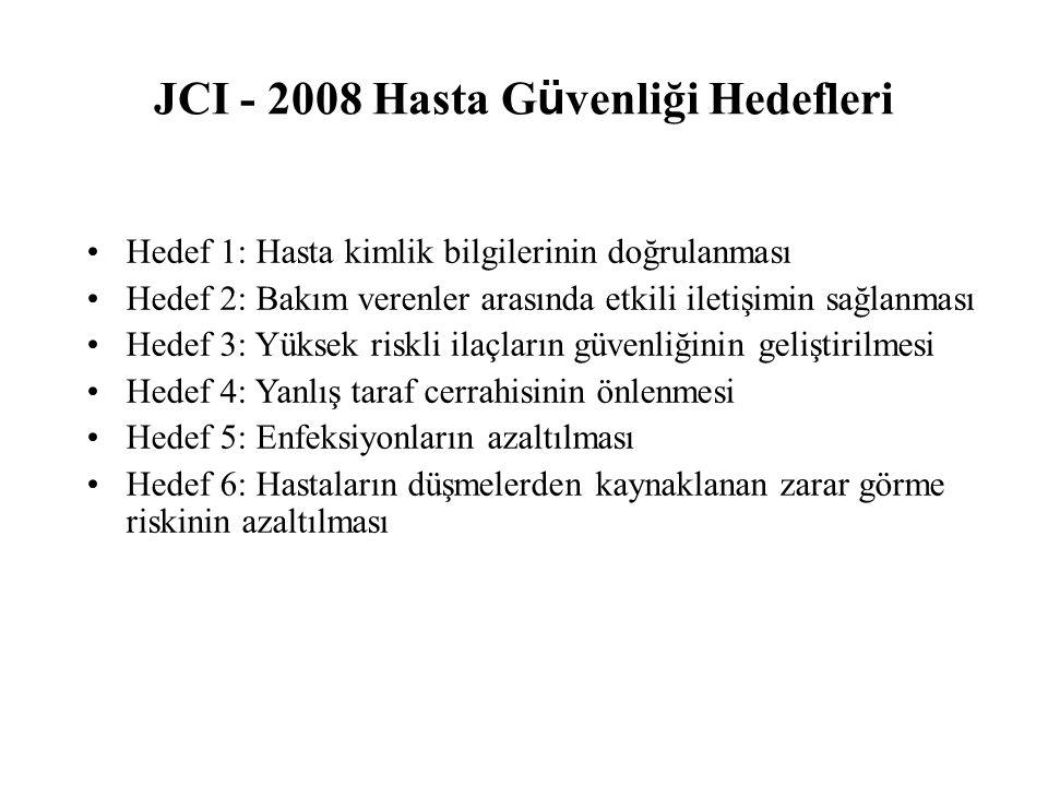 JCI - 2008 Hasta G ü venliği Hedefleri Hedef 1: Hasta kimlik bilgilerinin doğrulanması Hedef 2: Bakım verenler arasında etkili iletişimin sağlanması H