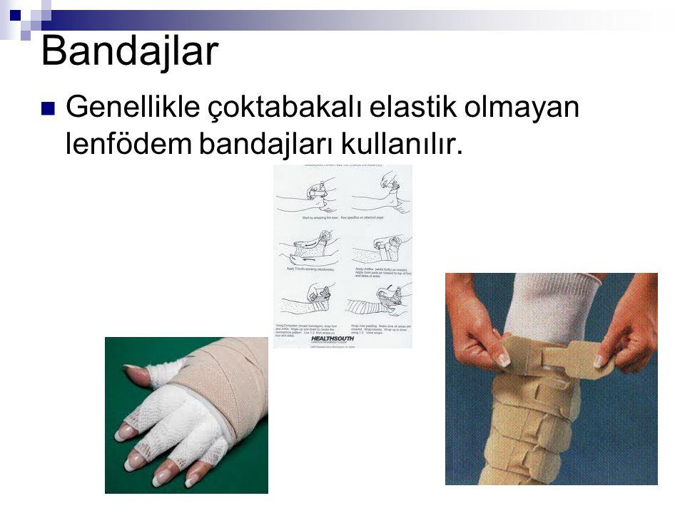 Bandajlar Genellikle çoktabakalı elastik olmayan lenfödem bandajları kullanılır.