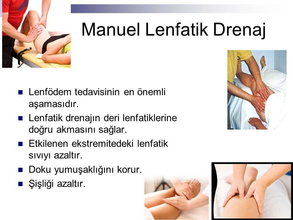 Manuel Lenfatik Drenaj Lenfödem tedavisinin en önemli aşamasıdır. Lenfatik drenajın deri lenfatiklerine doğru akmasını sağlar. Etkilenen ekstremitedek