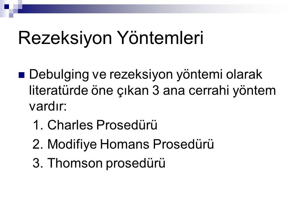 Rezeksiyon Yöntemleri Debulging ve rezeksiyon yöntemi olarak literatürde öne çıkan 3 ana cerrahi yöntem vardır: 1. Charles Prosedürü 2. Modifiye Homan