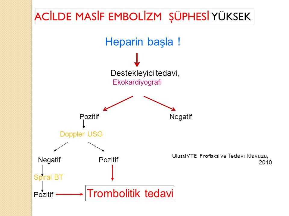 Destekleyici tedavi, Ekokardiyografi Pozitif Negatif Doppler USG Negatif Pozitif Spiral BT Pozitif AC İ LDE MAS İ F EMBOL İ ZM ŞÜPHES İ YÜKSEK Heparin