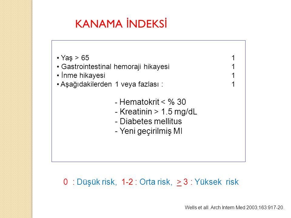 KANAMA İ NDEKS İ Yaş > 651 Gastrointestinal hemoraji hikayesi1 İnme hikayesi1 Aşağıdakilerden 1 veya fazlası :1 - Hematokrit < % 30 - Kreatinin > 1.5