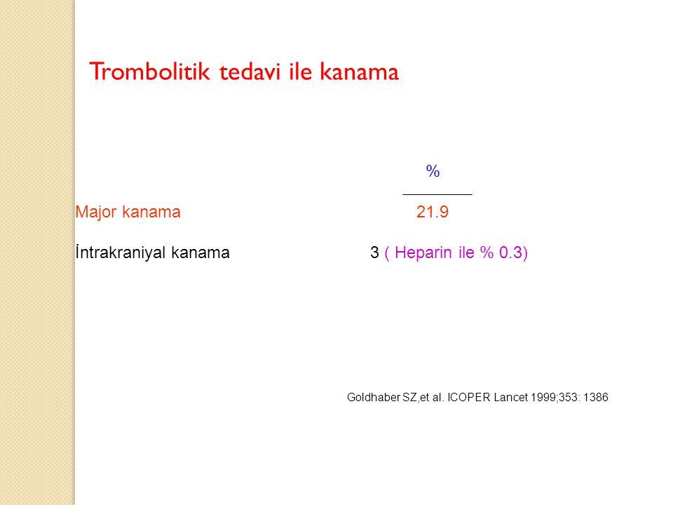 % Major kanama 21.9 İntrakraniyal kanama 3 ( Heparin ile % 0.3) Goldhaber SZ,et al. ICOPER Lancet 1999;353: 1386 Trombolitik tedavi ile kanama