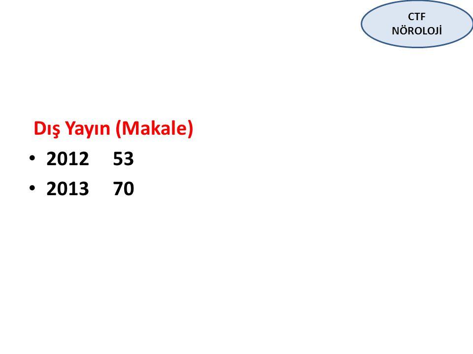 Dış Yayın (Makale) 2012 53 2013 70 CTF NÖROLOJİ