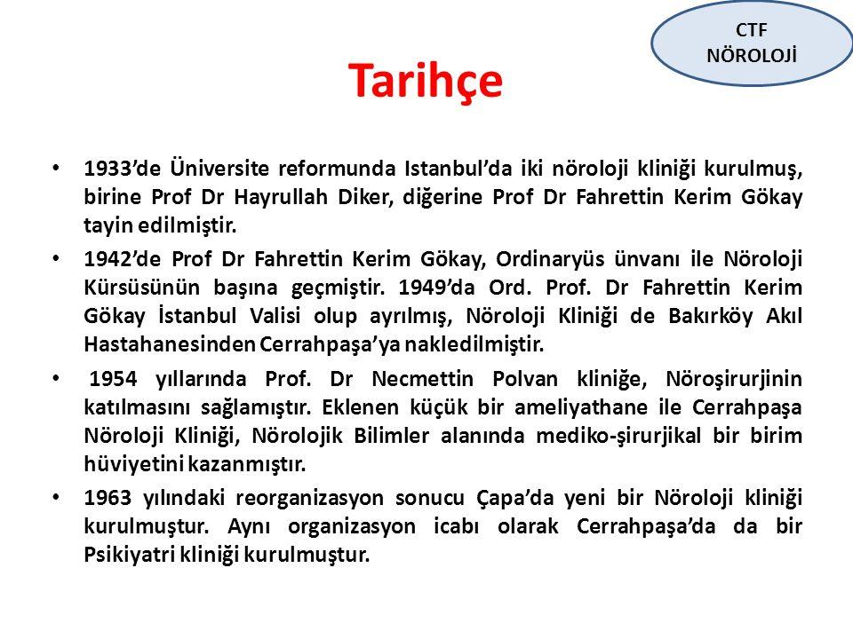 Tarihçe 1933'de Üniversite reformunda Istanbul'da iki nöroloji kliniği kurulmuş, birine Prof Dr Hayrullah Diker, diğerine Prof Dr Fahrettin Kerim Göka