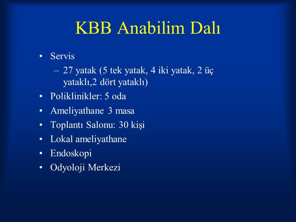 KBB Anabilim Dalı Servis –27 yatak (5 tek yatak, 4 iki yatak, 2 üç yataklı,2 dört yataklı) Poliklinikler: 5 oda Ameliyathane 3 masa Toplantı Salonu: 3