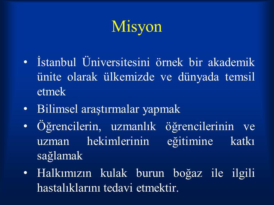 Misyon İstanbul Üniversitesini örnek bir akademik ünite olarak ülkemizde ve dünyada temsil etmek Bilimsel araştırmalar yapmak Öğrencilerin, uzmanlık ö