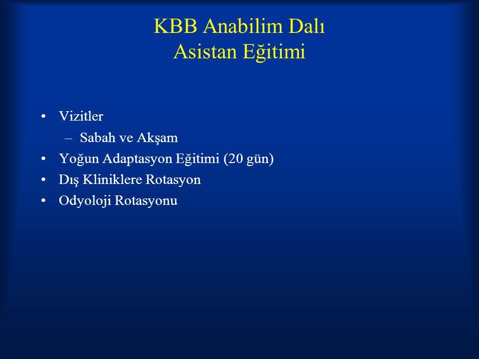 KBB Anabilim Dalı Asistan Eğitimi Vizitler –Sabah ve Akşam Yoğun Adaptasyon Eğitimi (20 gün) Dış Kliniklere Rotasyon Odyoloji Rotasyonu