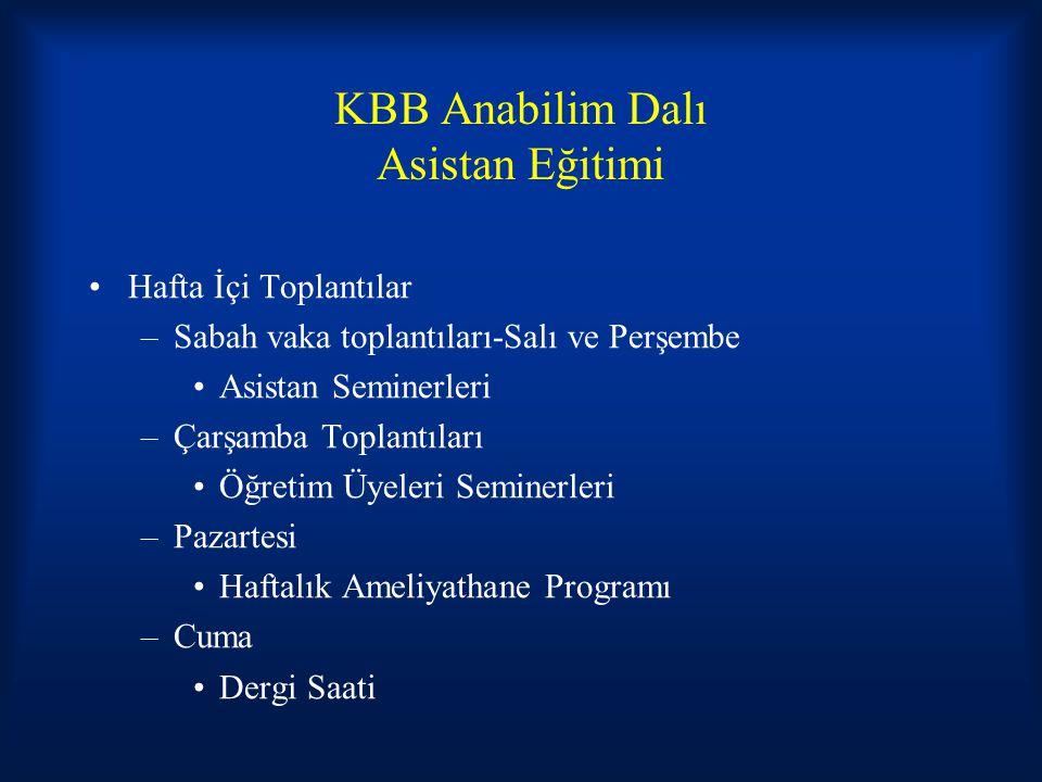 KBB Anabilim Dalı Asistan Eğitimi Hafta İçi Toplantılar –Sabah vaka toplantıları-Salı ve Perşembe Asistan Seminerleri –Çarşamba Toplantıları Öğretim Ü