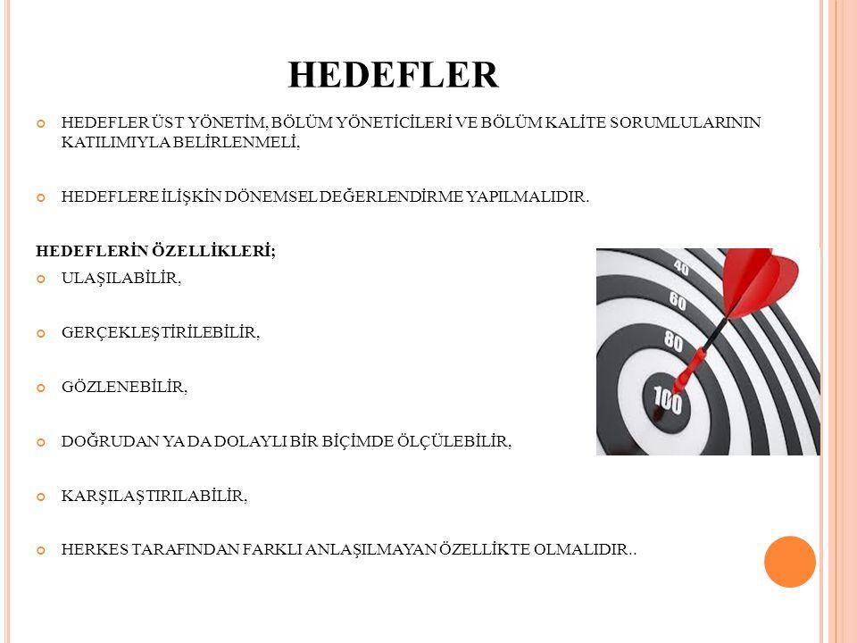 TESİS GÜVENLİK KOMİTESİ 2013 YILI KALİTE HEDEFLERİ I.