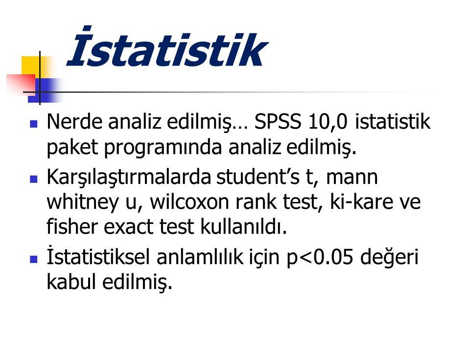 İstatistik Nerde analiz edilmiş… SPSS 10,0 istatistik paket programında analiz edilmiş. Karşılaştırmalarda student's t, mann whitney u, wilcoxon rank