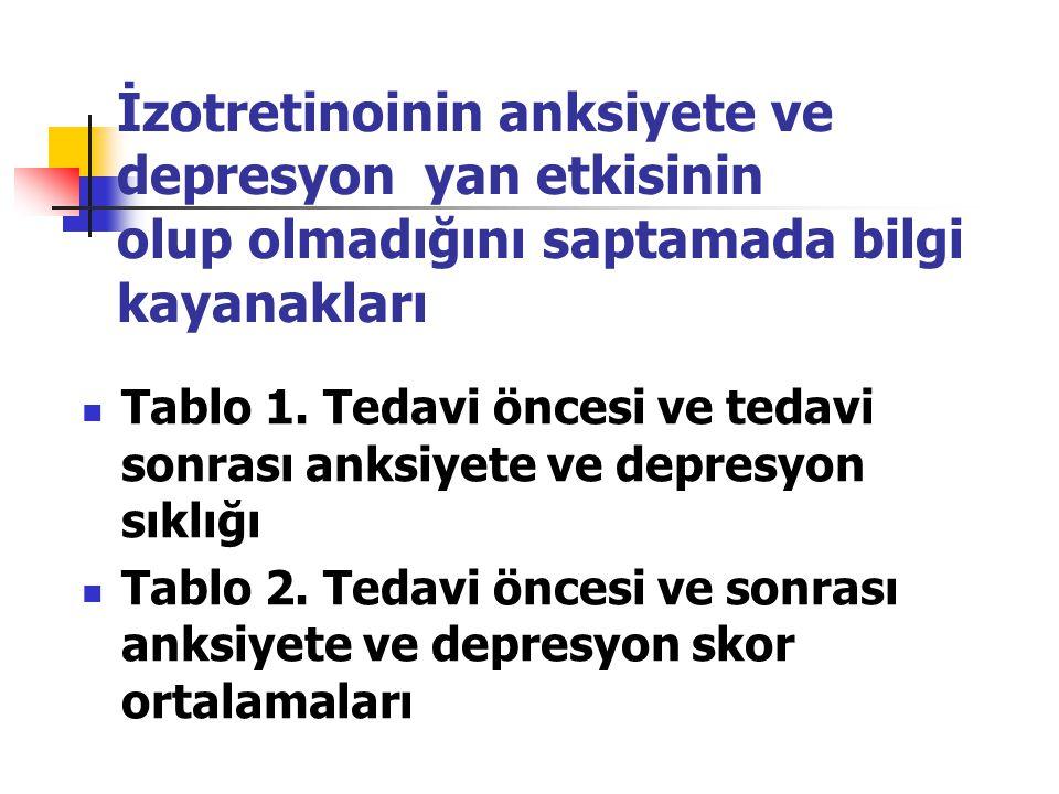 İzotretinoinin anksiyete ve depresyon yan etkisinin olup olmadığını saptamada bilgi kayanakları Tablo 1. Tedavi öncesi ve tedavi sonrası anksiyete ve