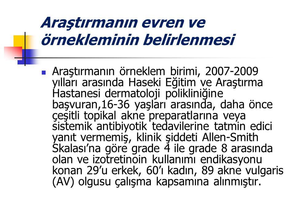 Araştırmanın evren ve örnekleminin belirlenmesi Araştırmanın örneklem birimi, 2007-2009 yılları arasında Haseki Eğitim ve Araştırma Hastanesi dermatol