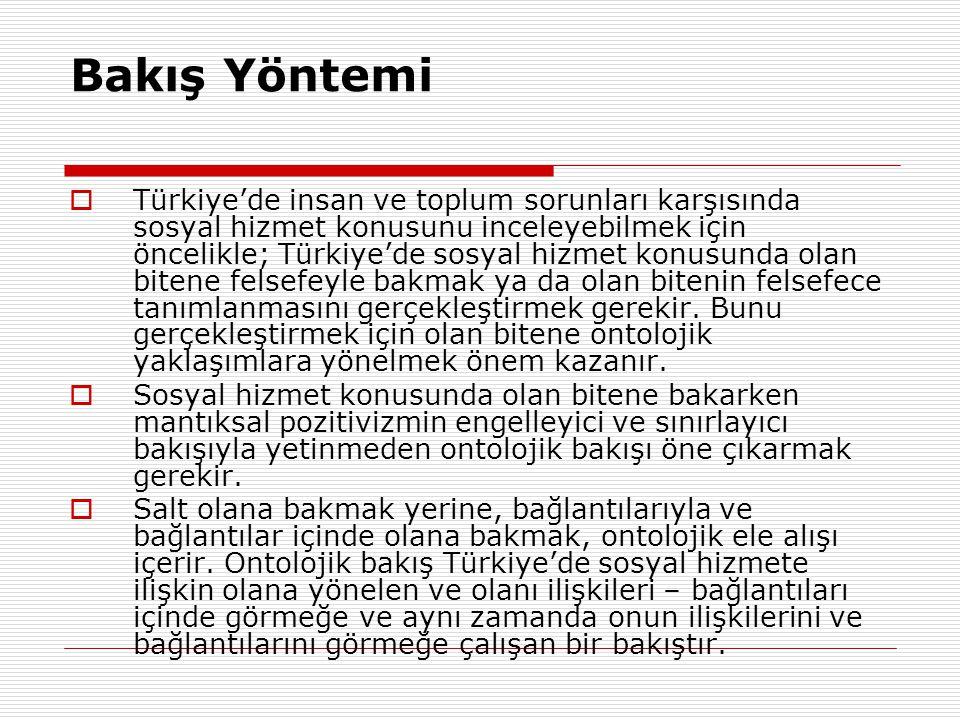 Bakış Yöntemi  Türkiye'de insan ve toplum sorunları karşısında sosyal hizmet konusunu inceleyebilmek için öncelikle; Türkiye'de sosyal hizmet konusun