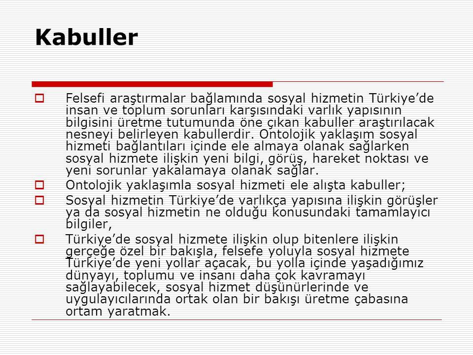 Kabuller  Felsefi araştırmalar bağlamında sosyal hizmetin Türkiye'de insan ve toplum sorunları karşısındaki varlık yapısının bilgisini üretme tutumun