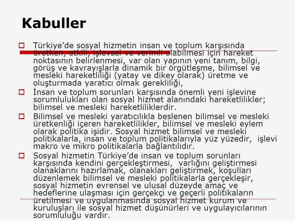 Kabuller  Türkiye'de sosyal hizmetin insan ve toplum karşısında üretken, etkili, işlevsel ve verimli olabilmesi için hareket noktasının belirlenmesi,