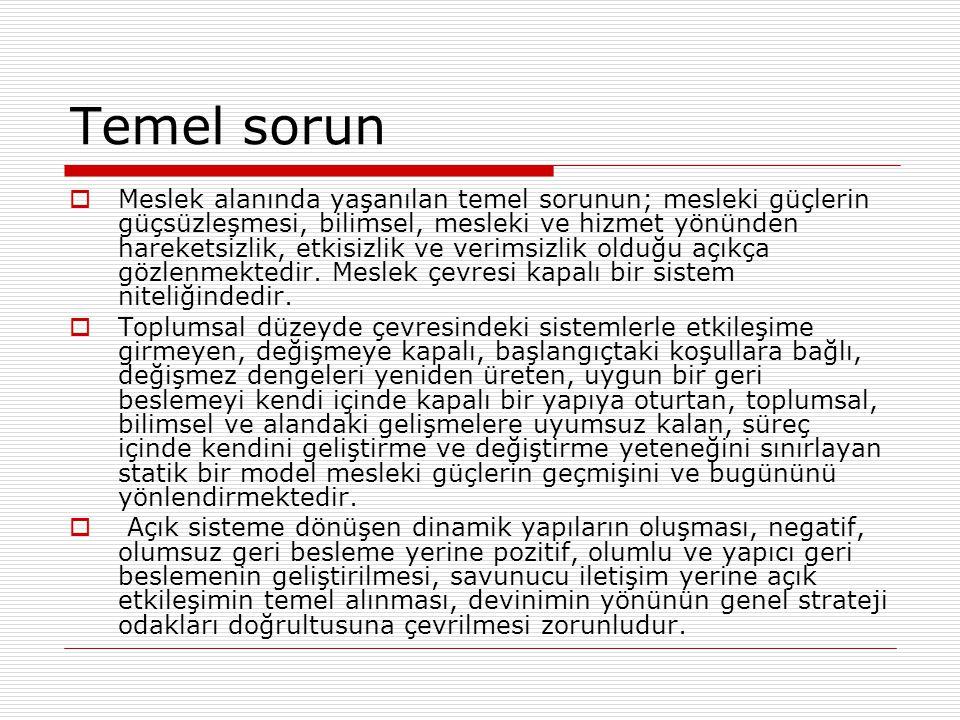 Amaç  Türkiye'de sosyal hizmetin bilim çevresinin gündemini bu konulara çekmek ve bu alanda yeni bakışları üretmek,  Sosyal hizmet açısından insan ve toplum sorunlarına bakışın nasıl bir bakış olduğunu irdelemek,  Türkiye'deki gelişmeler ve birikimler açısından sosyal hizmetin konumunu değerlendirmek.
