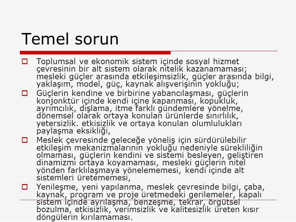 Bakış Yöntemi  Türkiye'de insan ve toplum sorunları karşısında sosyal hizmet konusunu inceleyebilmek için öncelikle; Türkiye'de sosyal hizmet konusunda olan bitene felsefeyle bakmak ya da olan bitenin felsefece tanımlanmasını gerçekleştirmek gerekir.