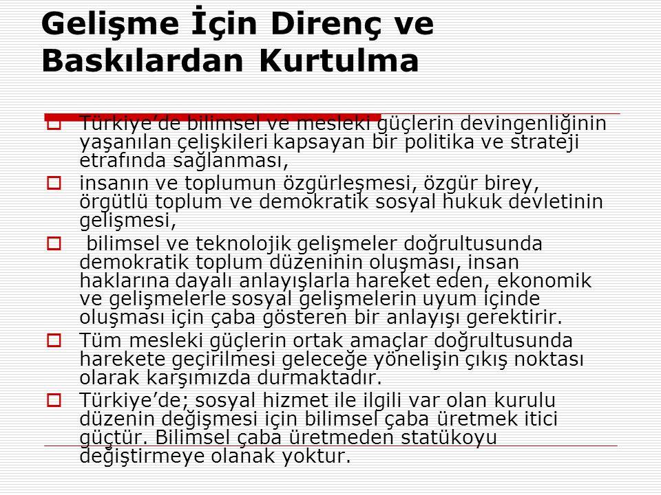 Gelişme İçin Direnç ve Baskılardan Kurtulma  Türkiye'de bilimsel ve mesleki güçlerin devingenliğinin yaşanılan çelişkileri kapsayan bir politika ve s
