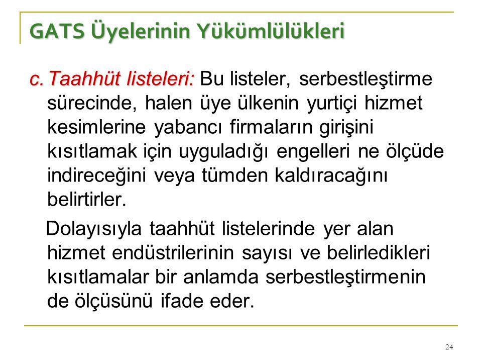 24 GATS Üyelerinin Yükümlülükleri c.Taahhüt listeleri: c.Taahhüt listeleri: Bu listeler, serbestleştirme sürecinde, halen üye ülkenin yurtiçi hizmet k