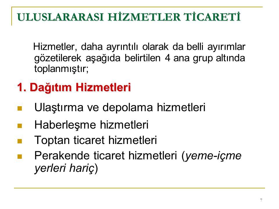 8 ULUSLARARASI HİZMETLER TİCARETİ Üretici Hizmetleri 2.