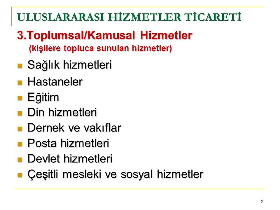 10 ULUSLARARASI HİZMETLER TİCARETİ 4.