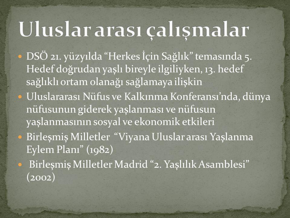 Türkiye'de yaşlıların durumu ve Yaşlanma ulusal eylem planı (2007) Türkiye'de yaşlıların durumu ve Yaşlanma ulusal eylem planı uygulama programı (2012)