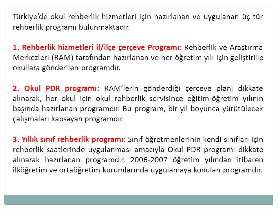 Türkiye'de okul rehberlik hizmetleri için hazırlanan ve uygulanan üç tür rehberlik programı bulunmaktadır.