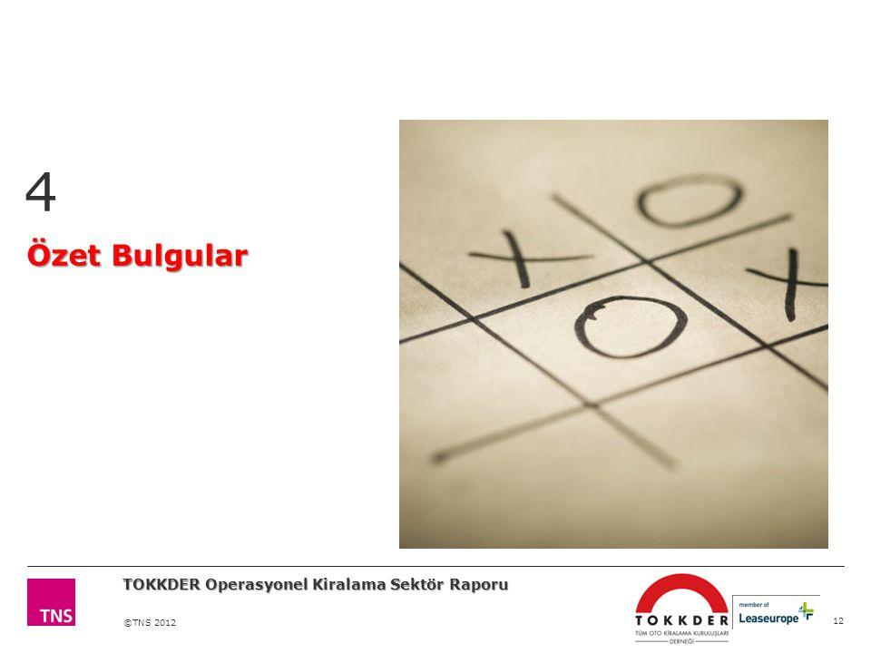 ©TNS 2012 Özet Bulgular 4 12 TOKKDER Operasyonel Kiralama Sektör Raporu