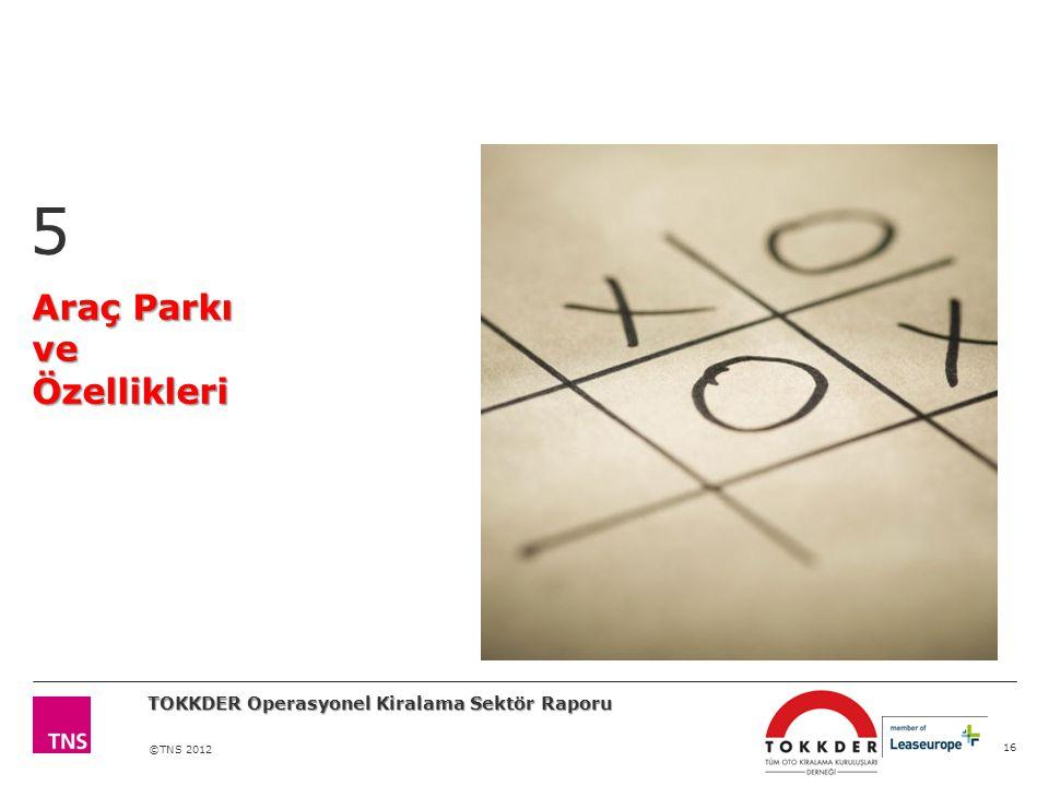 ©TNS 2012 Araç Parkı ve Özellikleri 5 16 TOKKDER Operasyonel Kiralama Sektör Raporu