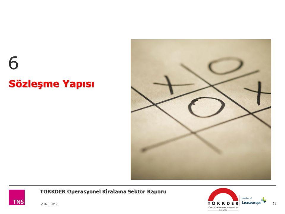 ©TNS 2012 Sözleşme Yapısı 6 21 TOKKDER Operasyonel Kiralama Sektör Raporu