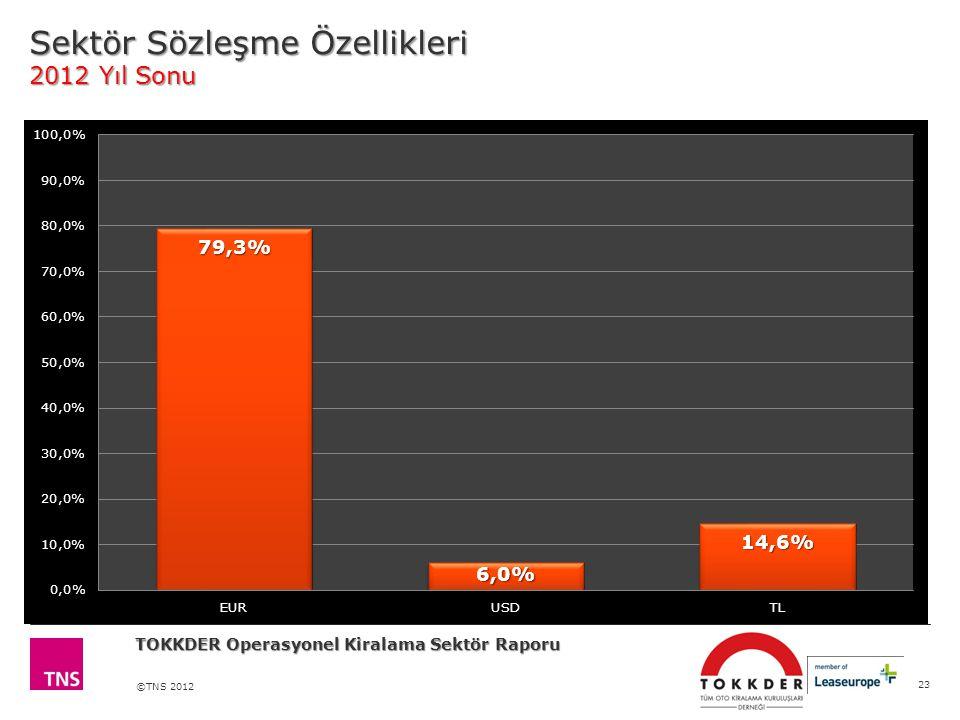 ©TNS 2012 Sektör Sözleşme Özellikleri 2012 Yıl Sonu 23 TOKKDER Operasyonel Kiralama Sektör Raporu