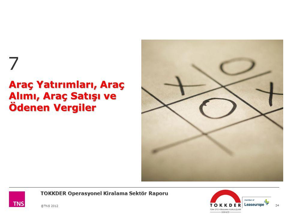 ©TNS 2012 Araç Yatırımları, Araç Alımı, Araç Satışı ve Ödenen Vergiler 7 24 TOKKDER Operasyonel Kiralama Sektör Raporu