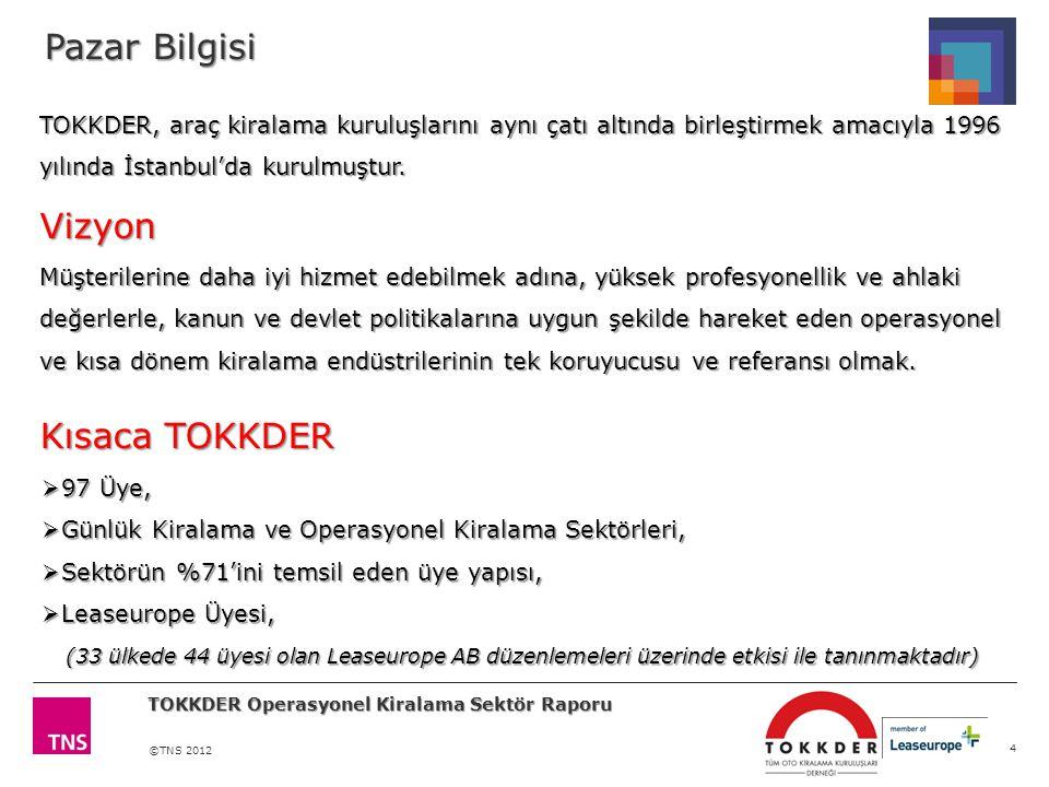 ©TNS 2012 Pazar Bilgisi 4 TOKKDER, araç kiralama kuruluşlarını aynı çatı altında birleştirmek amacıyla 1996 yılında İstanbul'da kurulmuştur.