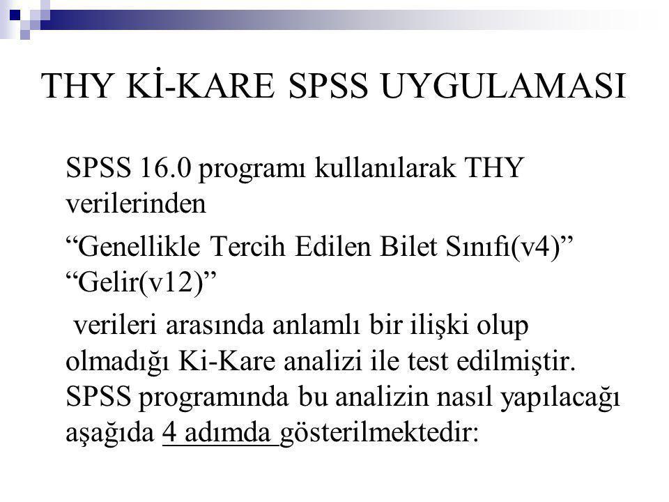 """THY Kİ-KARE SPSS UYGULAMASI SPSS 16.0 programı kullanılarak THY verilerinden """"Genellikle Tercih Edilen Bilet Sınıfı(v4)"""" """"Gelir(v12)"""" verileri arasınd"""
