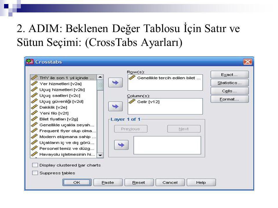 2. ADIM: Beklenen Değer Tablosu İçin Satır ve Sütun Seçimi: (CrossTabs Ayarları)