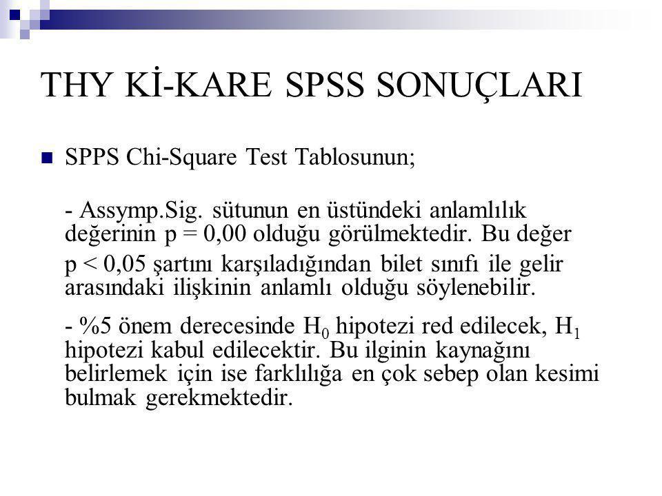 THY Kİ-KARE SPSS SONUÇLARI SPPS Chi-Square Test Tablosunun; - Assymp.Sig. sütunun en üstündeki anlamlılık değerinin p = 0,00 olduğu görülmektedir. Bu