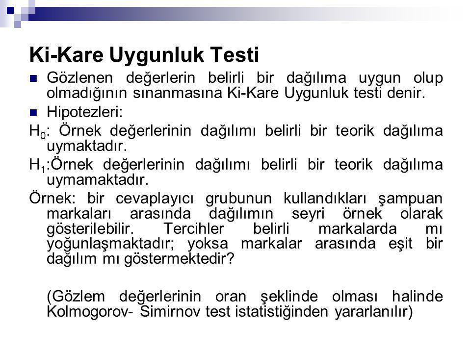 Ki-Kare Uygunluk Testi Gözlenen değerlerin belirli bir dağılıma uygun olup olmadığının sınanmasına Ki-Kare Uygunluk testi denir. Hipotezleri: H 0 : Ör