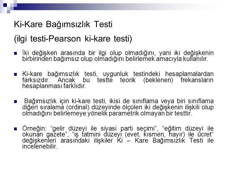 Ki-Kare Bağımsızlık Testi (ilgi testi-Pearson ki-kare testi) İki değişken arasında bir ilgi olup olmadığını, yani iki değişkenin birbirinden bağımsız